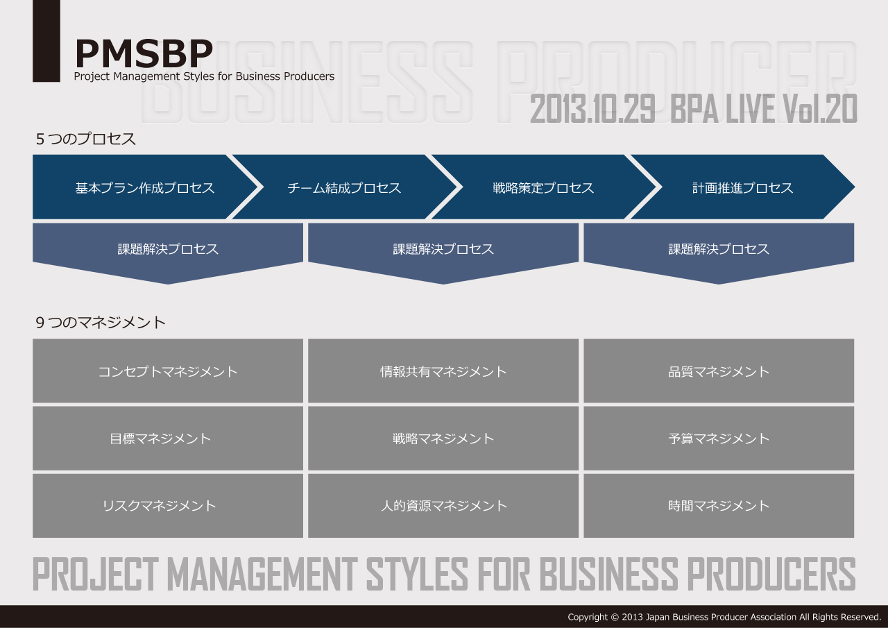 ビジネスプロデューサーならではのプロジェクトマネジメント